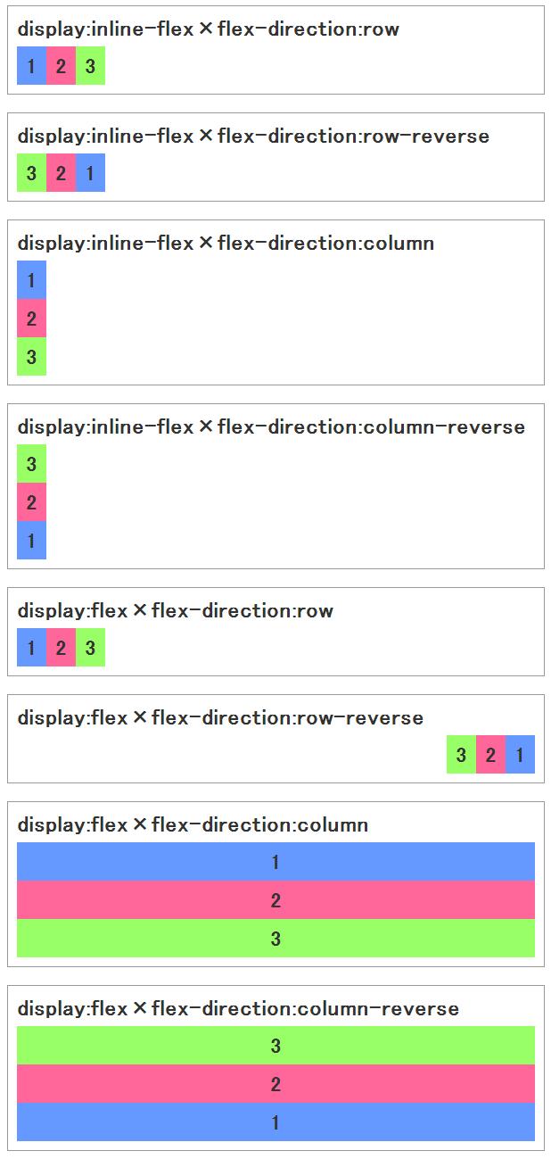 flexbox02