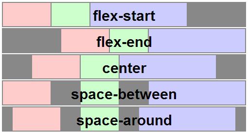 flexbox07