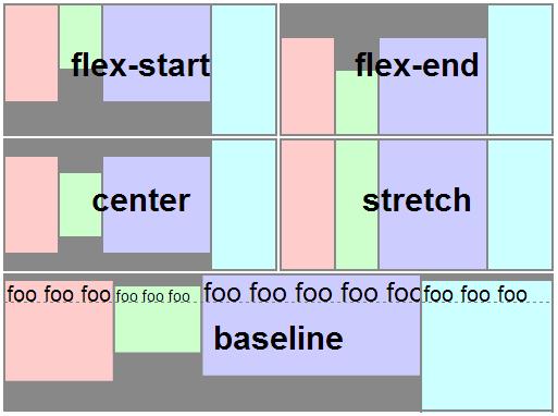 flexbox08